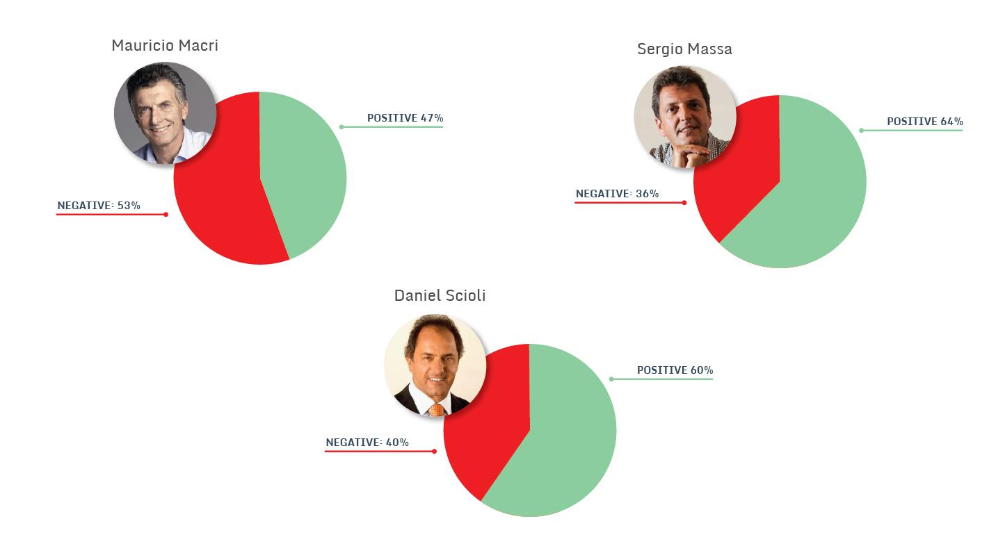 candidates-statistics